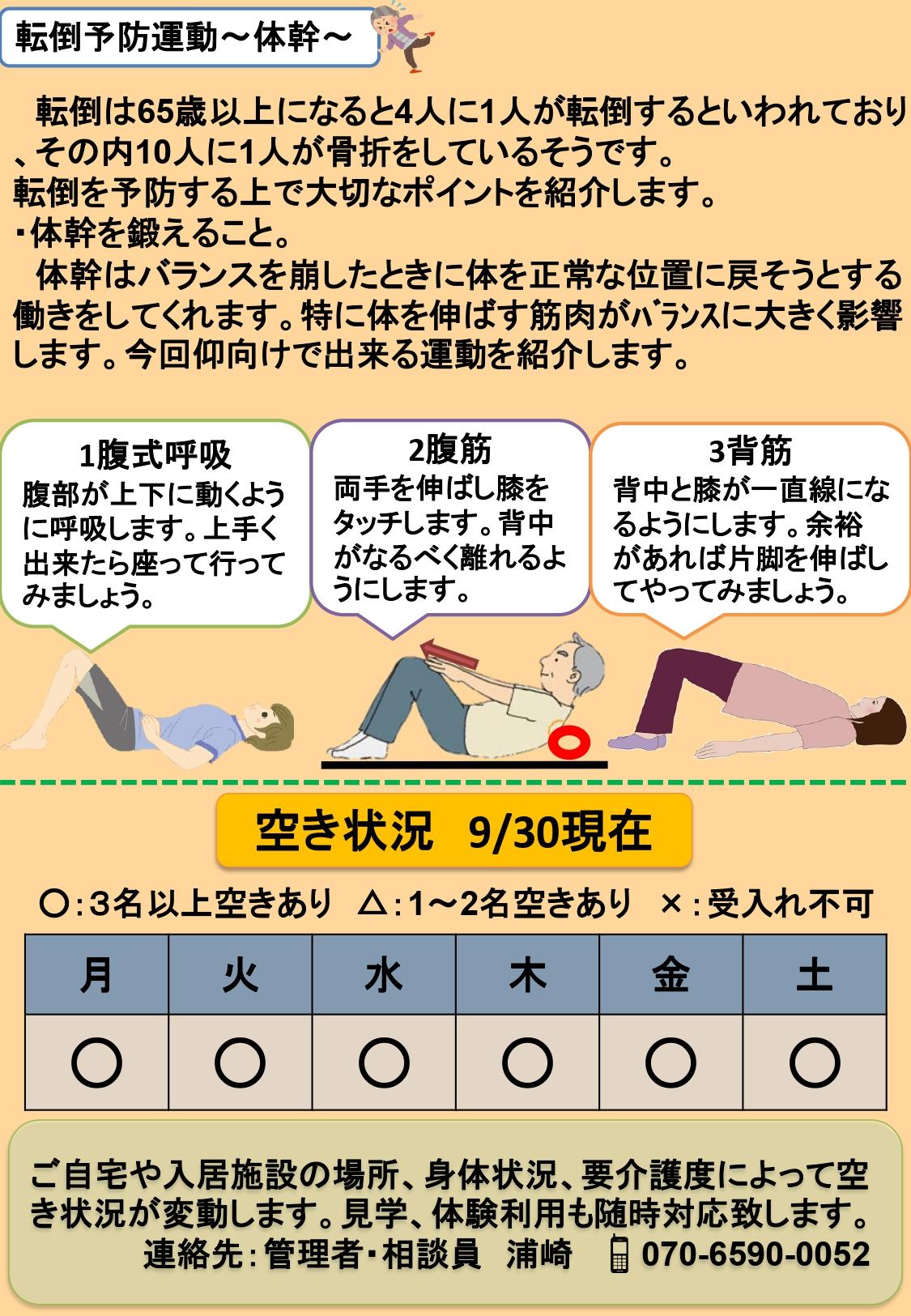 転倒予防運動~体幹~ 転倒は65歳以上になると4人に1人が転倒するといわれており、その内10人に1人が骨折をしているそうです。転倒を予防する上で大切なポイントを紹介します。・体幹を鍛えること。体幹はバランスを崩したときに体を正常な位置に戻そうとする働きをしてくれます。特に体を伸ばす筋肉がバランスに大きく影響します。今回仰向けで出来る運動を紹介します。1腹式呼吸 腹部が上下に動くように呼吸します。上手く出来たら座って行ってみましょう。2腹筋 両手を伸ばし膝をタッチします。背中がなるべく離れるようにします。3背筋 背中と膝が一直線になるようにします。余裕があれば片脚を伸ばしてやってみましょう。空き状況 9/30現在 ○:3名以上空き有り △:1~2名空き有り ✗:受入不可 月○ 火○ 水○ 木○ 金○ 土○ 連絡先:管理者・相談員浦崎 070-6590-0052