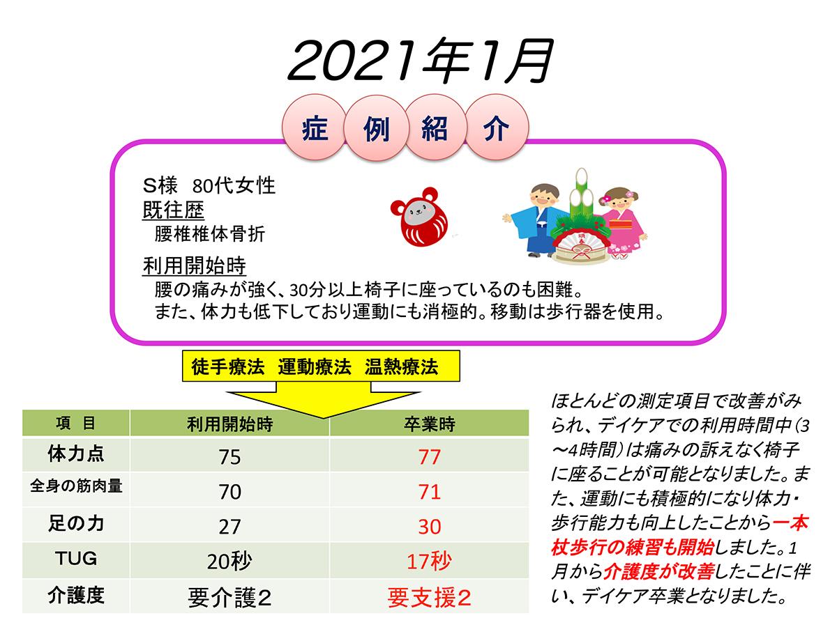 デイケア改善事例紹介(2019.4〜) (1)-20