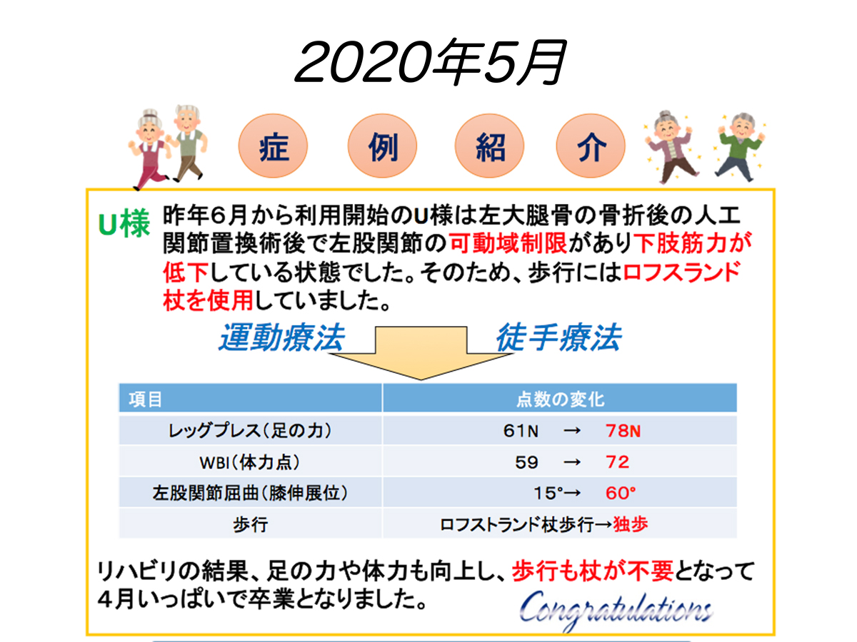デイケア改善事例紹介(2019.4〜) (1)-13