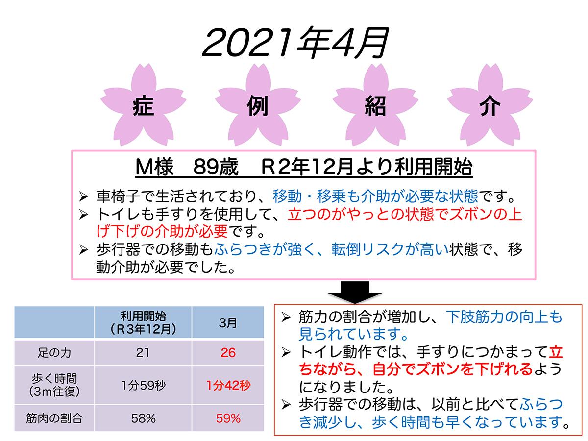 デイケア改善事例紹介(2019.4〜) (1)-23