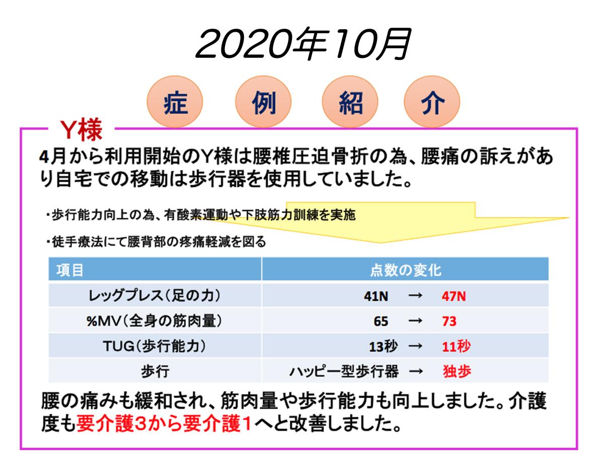デイケア改善事例紹介(2019.4〜) (1)-17